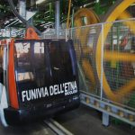Téléphérique de l'Etna